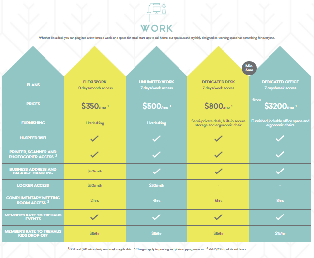 trehaus pricing model for work